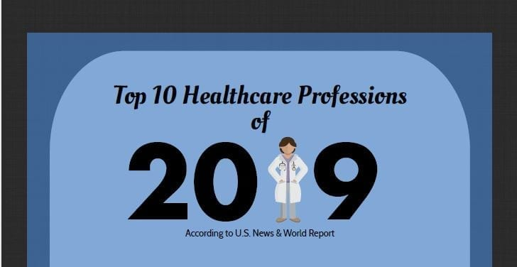 Tal Healthcare is here for all of your recruitment needs! Here are the top 10 healthcare careers of 2019.